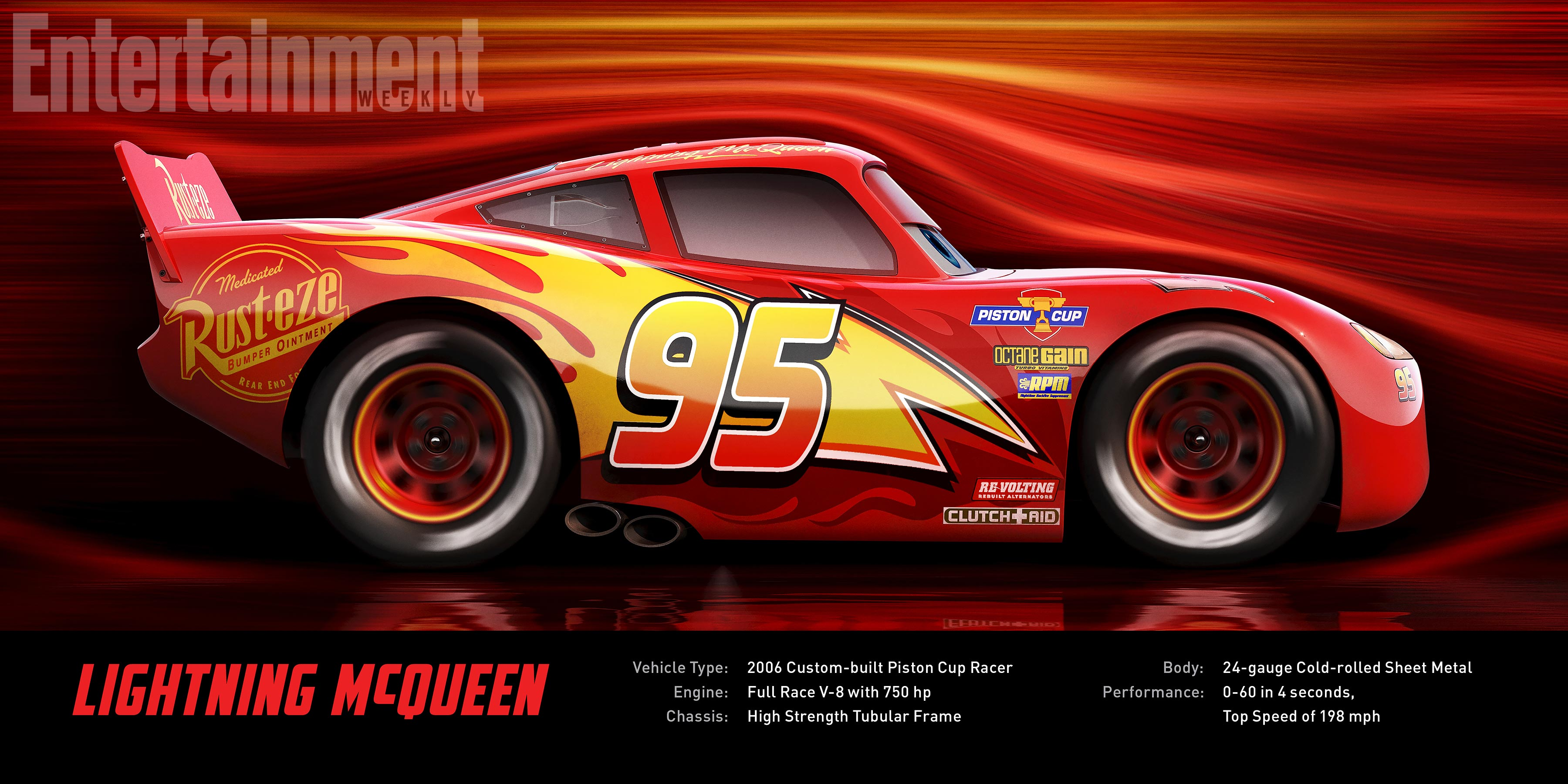 Cars 3 Plot Details and New Character Profiles Revealed