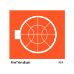 FiveThirtyEight Debuts The Lab NBA Podcast