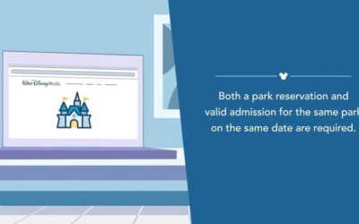 Park Pass Reservation Tips for Guests With Tickets Who Don't Have a Resort Reservation or Annual Pass