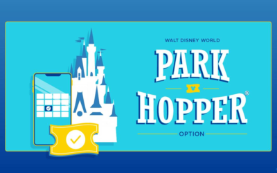 Park Hopping to Return to Walt Disney World with Modified Process