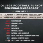 ESPN to Present MegaCast Coverage of New Year's Six College Football Playoff Semifinals
